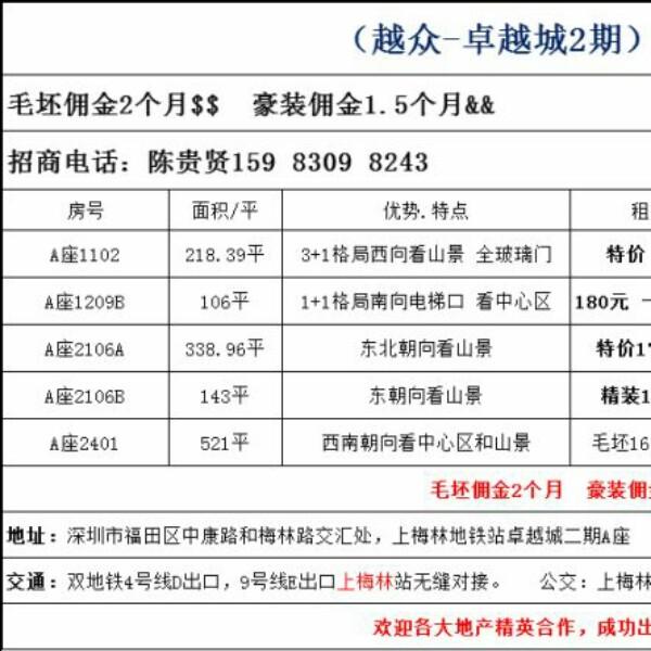陈贵贤 最新采购和商业信息