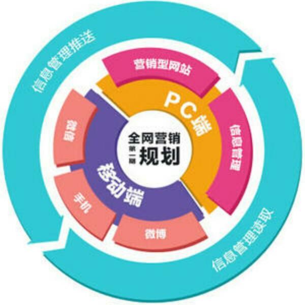 来自朱海涛发布的商务合作信息:... - 通辽市飞扬文化传媒有限公司